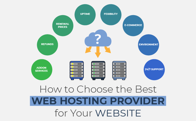 How to choose the best web hosting provider for your website